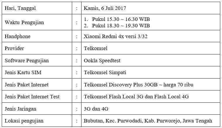 Test Kecepatan Internet Telkomsel 3g Vs 4g Talktoind